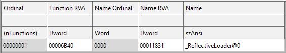 - GandCrab v3 - GandCrab Ransomware and its evolution