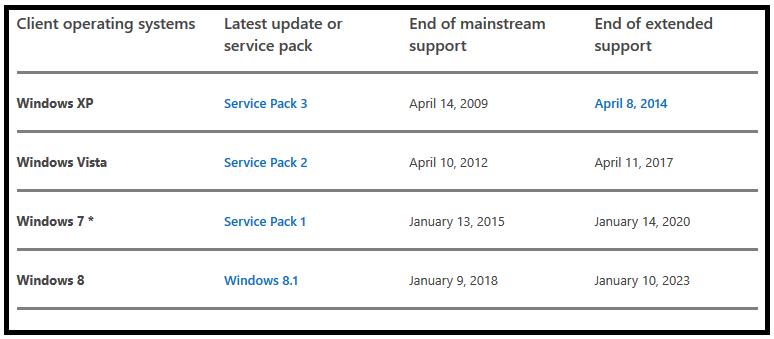 Antivirus for Windows XP
